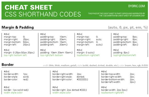 css layout cheat sheet 40 css reference websites and resources