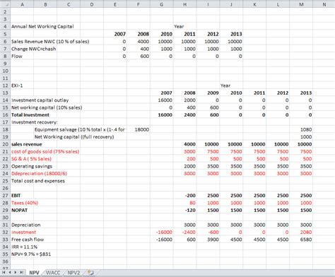 case study worldwide paper company solution with excel