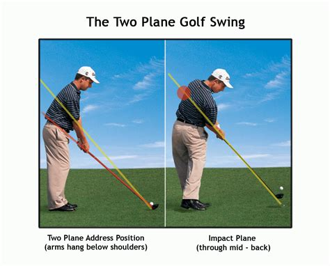 how to get golf swing on plane does your club come back to address position at impact