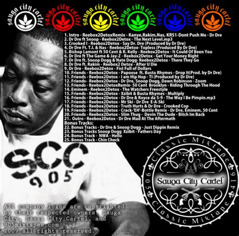 Detox Album Songs by Detox Dr Dre