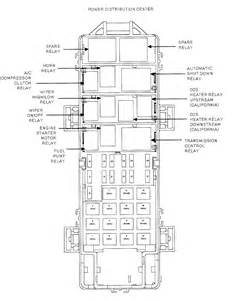 96 jeep grand fuse box diagram 96 get free