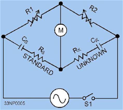 kapasitor seperti resistor mengukur kapasitansi dengan menggunakan wheatstone bridge perdana