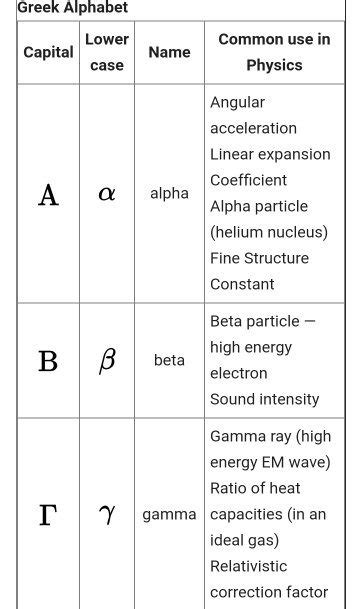 Hebrew Letters In Math