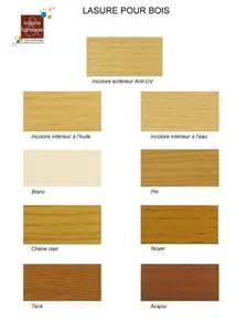 peinture lasure bois exterieur nuancier lasure pour bois nature et harmonie