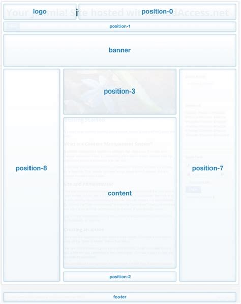 template joomla protostar download joomla 3 1 the ways things should have been