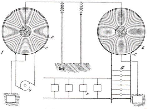 Application Of Tesla Coil Tesla Coil Practical Applications Tesla Faq No 45