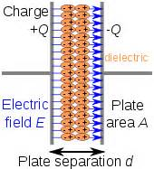 electric field lines in parallel plate capacitor line 22f1fa19c3m1b7c8e13c9c1a dielectric graphite ionic polarization ufo 5g wow seti