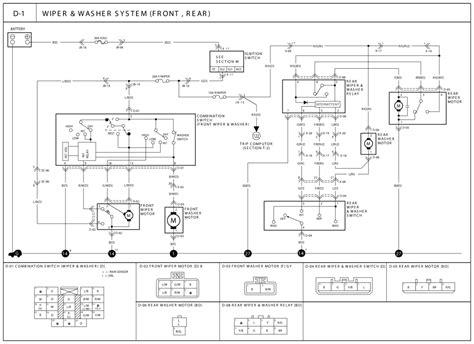 kia carens wiring diagram wiring diagram 2018