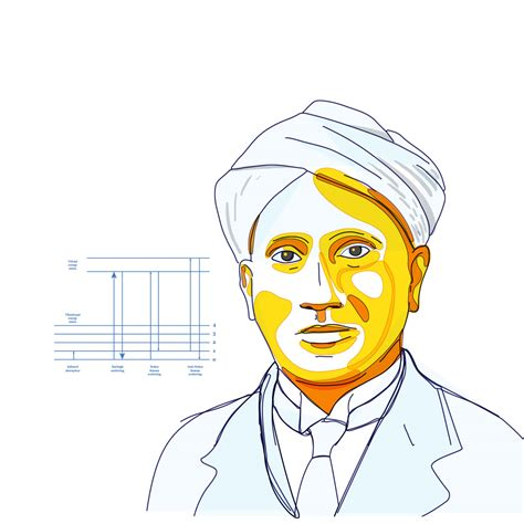 c v raman the best of indian science