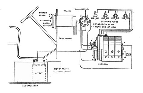 battery ignition system diagram what is an ignition system crankshift