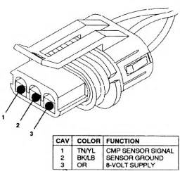 gm tps sensor connector wiring gm free engine image for user manual