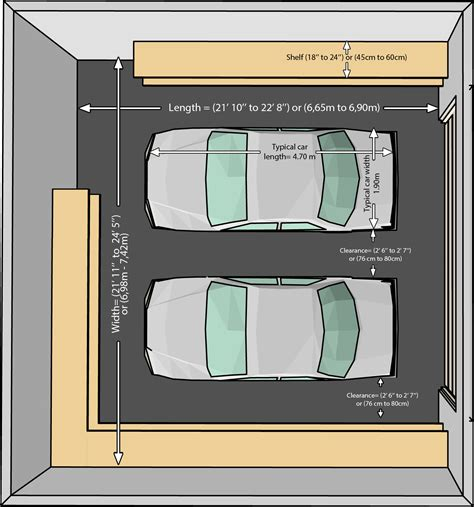 1 car garage dimensions
