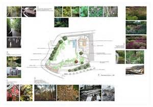 ordinario Progettare Un Giardino #1: dana_frigerio_tav1.jpg