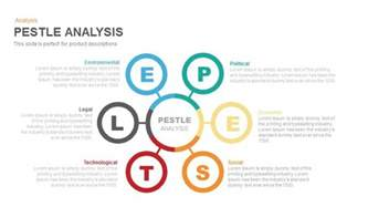 pestle analysis template related keywords suggestions for pestle powerpoint
