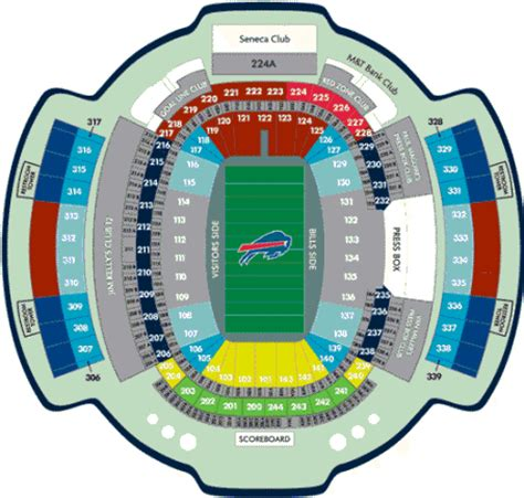 nfl football stadiums buffalo bills stadium ralph