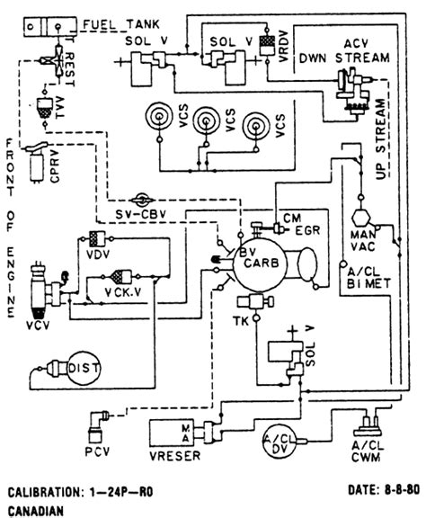 1981 ford f100 wiring diagram solved i need a diagram that shows the correct hookup of fixya