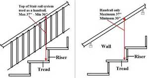 Banister Railing Height New Handrail Installation The Home Depot Community