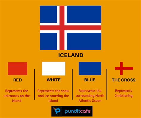 what do the colors represent with flags what do flags stand for significance