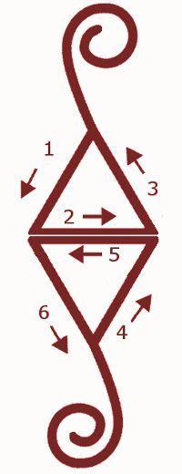 hosanna reiki symbol    powerful symbol  karuna