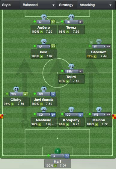 how to be a 3 man winning the heart of the woman of your dreams ebook man city winning the treble fm scout