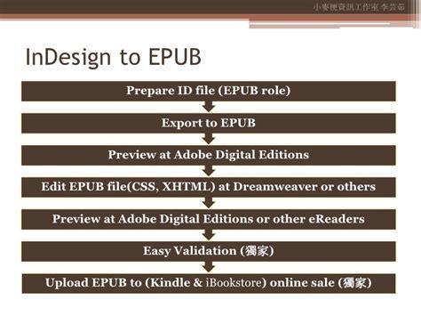 ebook format opf adobe indesign cs5 5 epub 電子書完整製作 課程明細 epub amazon kindle