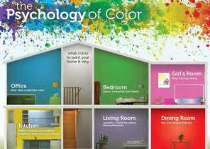 home painting 101 the lion city room colour and how it affects your mood