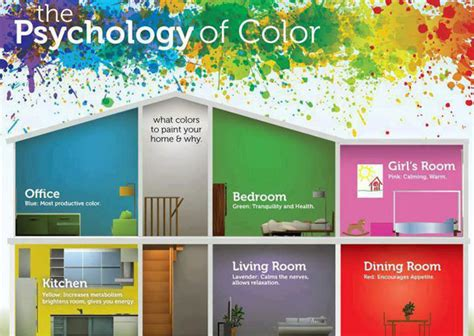 how color affects mood home painting 101 the lion city room colour and how it