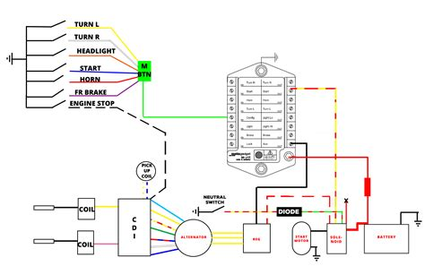 motorcycle cdi wiring diagram 29 wiring diagram images