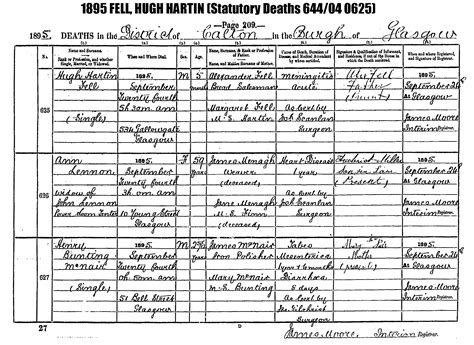 Census Birth Records Calixto Whyte