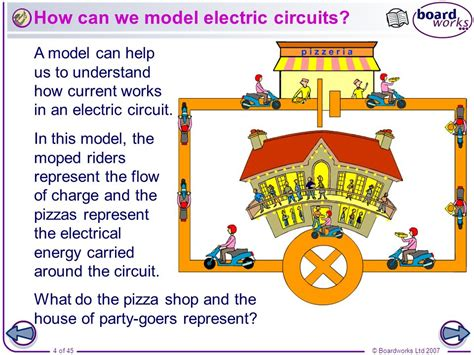 make a model of electric circuit what is an electric circuit an electric circuit is a path