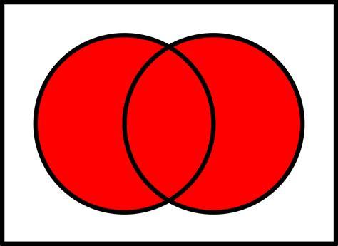 union set theory