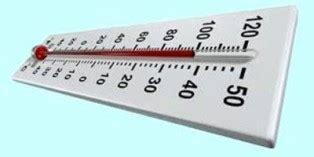 Termometer Fisika ringkasan materi suhu dan pemuaian part 1 fisika indonesia