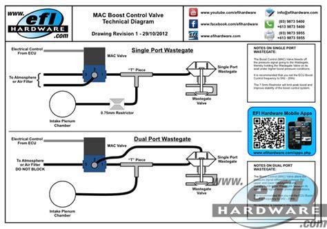 mac valve wiring diagram wiring diagrams wiring diagrams