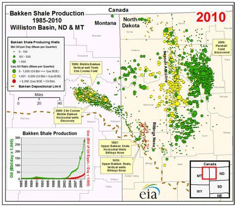 pattern energy montana section 3 oil north dakota studies