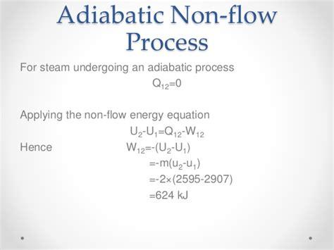 thermodynamics chapter 2 thermodynamics chapter 2