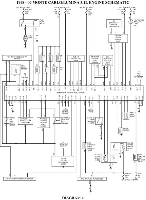 2001 chevy lumina fuse panel diagram html