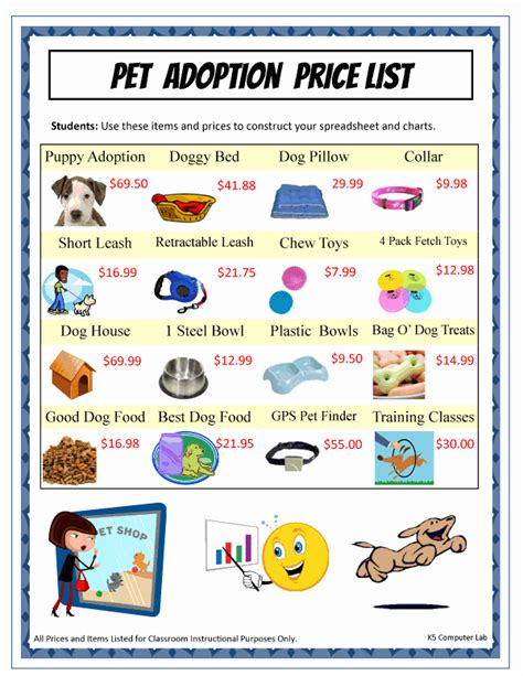 new puppy supplies list pet care checklist images frompo