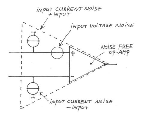 thermal noise resistor model resistor thermal noise calculator 28 images model noise using current or voltage noise