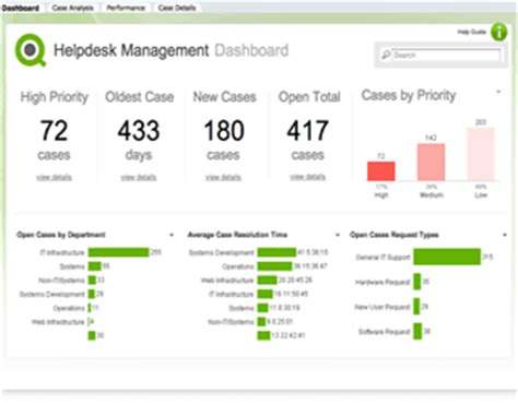 qlikview tutorial for quick learning qlikview quick intelligence