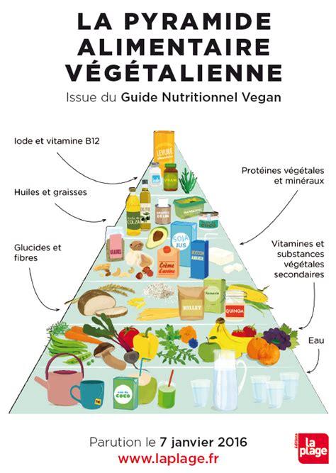 regime alimentare vegano le guide nutritionnel vegan extraveganza