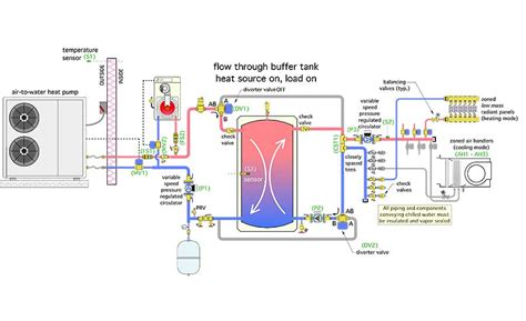 chilled water piping diagram wiring diagram with description