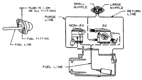 poulan chainsaw fuel line routing diagram i a 2520 poulan chain saw and the fuel line are bad