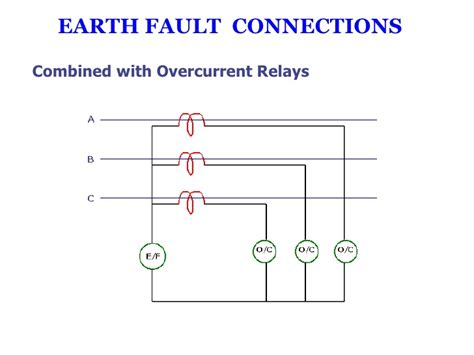 28 idmt relay wiring diagram 188 166 216 143