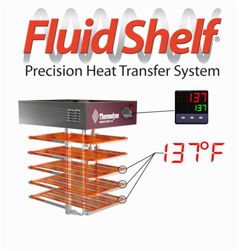 Shelf Technology by Fluid Shelf Technology What S Your Temperature