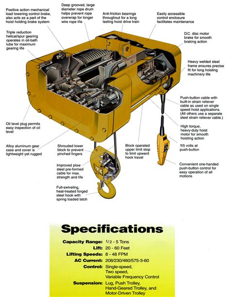 wire rope hoist wiring diagram get free image about