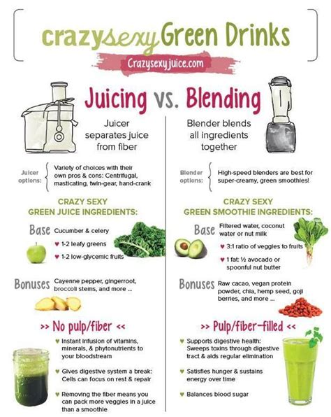 Juice Cleanse Vs Detox by 125 Best Detox Drink Cleansing Images On