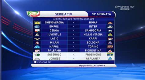 Calendario Inter 2015 Calendario Serie A 2015 2016 Roma Juventus Alla Seconda