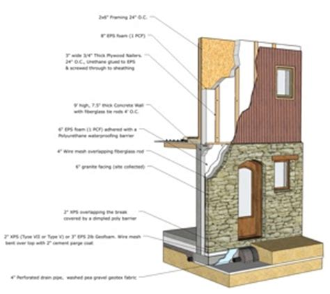 wall cross section heliocentric bringing science to green building