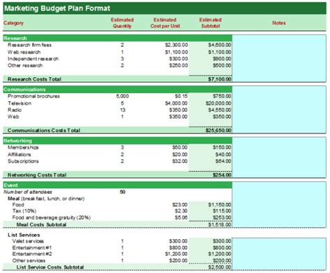 Marketing Budget Plan Format Budget Templates Marketing Project Plan Exles
