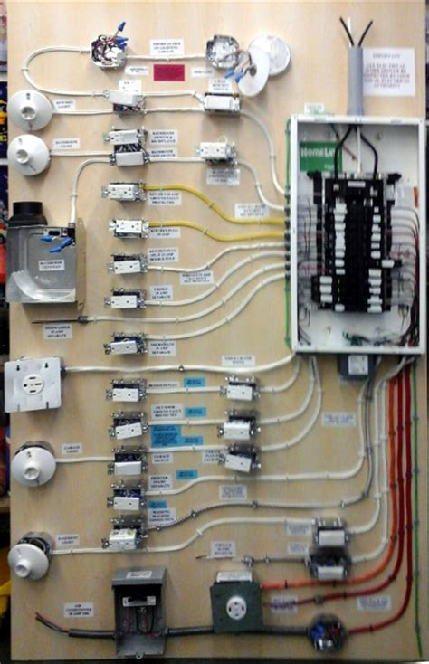Electrical Plumbing Course by Display Boards Solutions Plumbing And